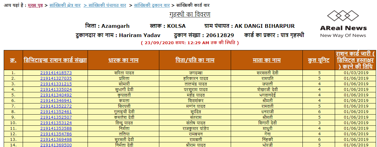fcs.up.nic.in apl list