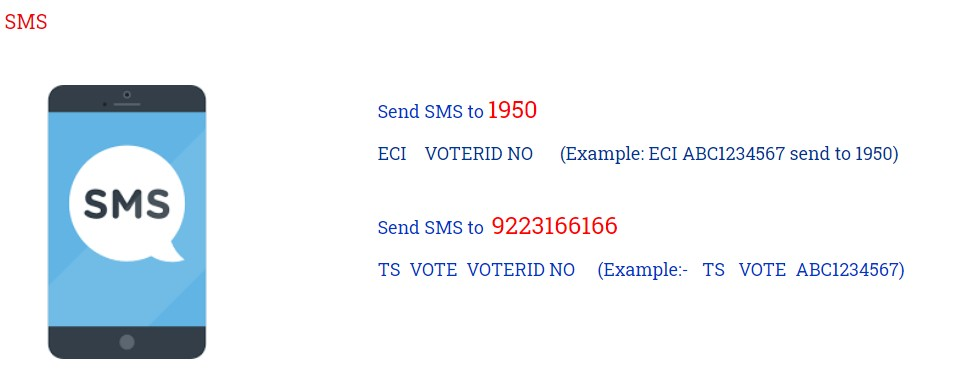 Search Name Search Name Through SMS At CEO Telangana Voter ListSMS At CEO Telangana Voter List