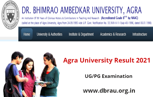 Agra University Result 2021 areal news